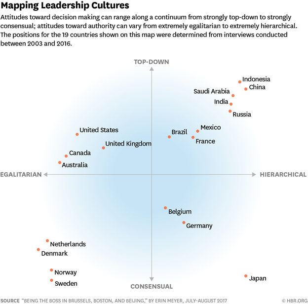 Countries Cultures China: Strategic Movements April 2018