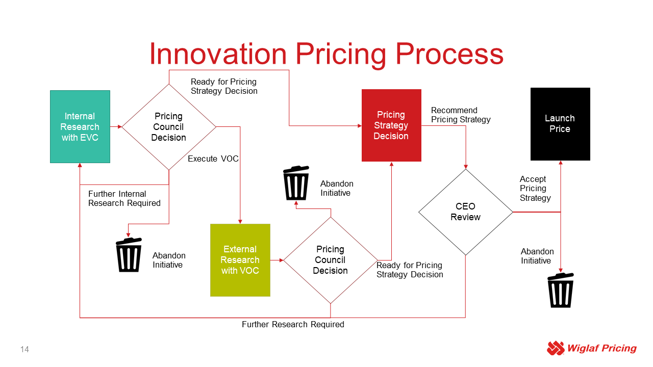zara pricing strategies This document is one of the deliverables in the perr project wp10465: revision of pricing strategy and development of a funding model and an.